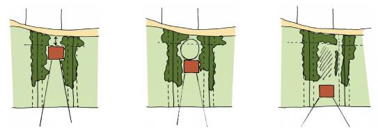 Positionering woning op kavel